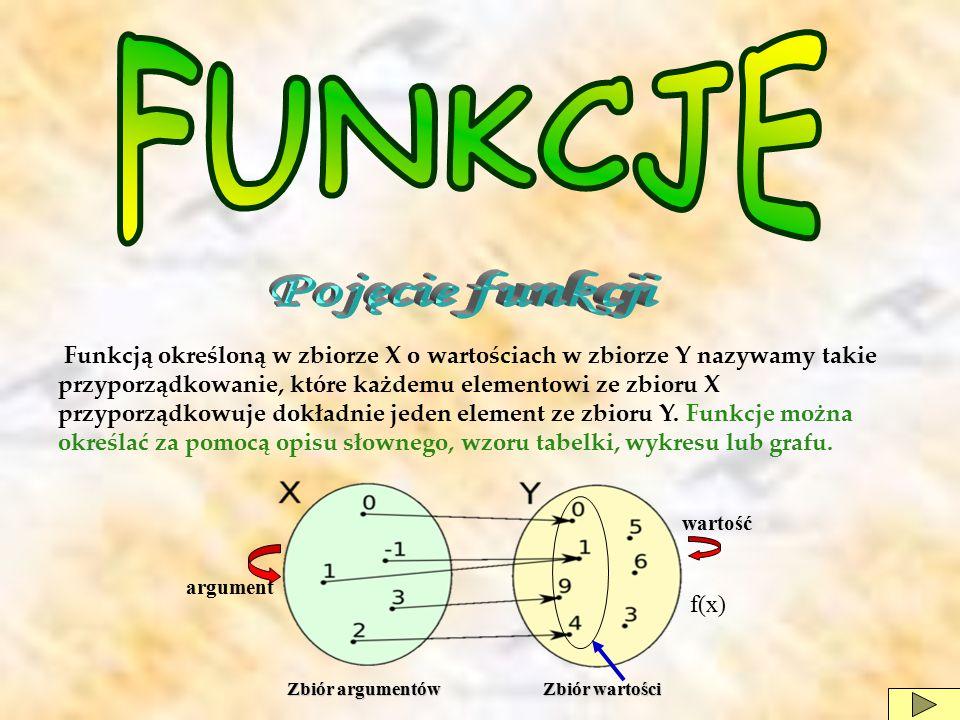 Funkcją f ze zbioru X w zbiór Y nazywamy takie odwzorowanie, w którym każdemu elementowi ze zbioru X przyporządkowujemy tylko jeden element ze zbioru Y.