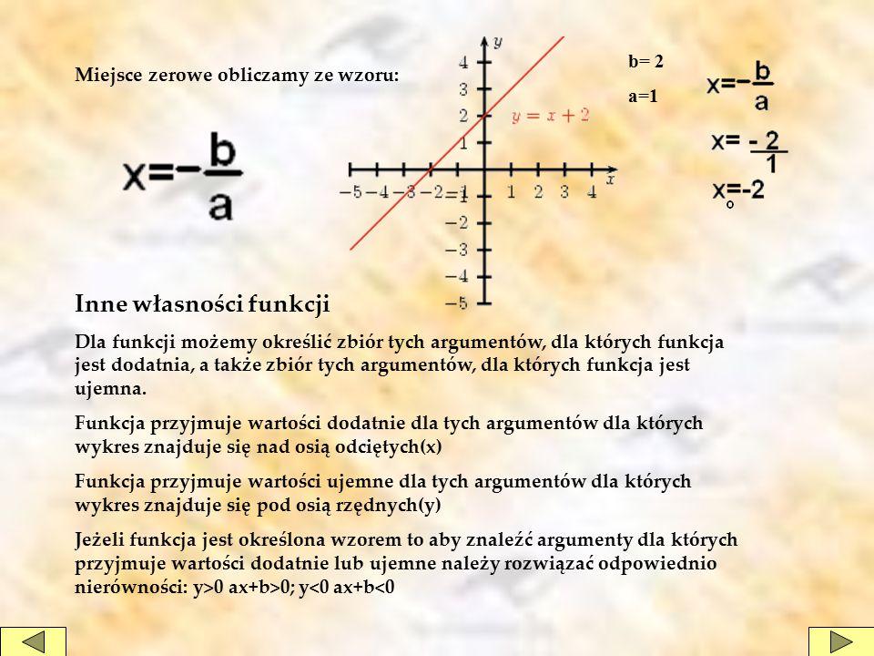 Miejsce zerowe obliczamy ze wzoru: Inne własności funkcji Dla funkcji możemy określić zbiór tych argumentów, dla których funkcja jest dodatnia, a także zbiór tych argumentów, dla których funkcja jest ujemna.