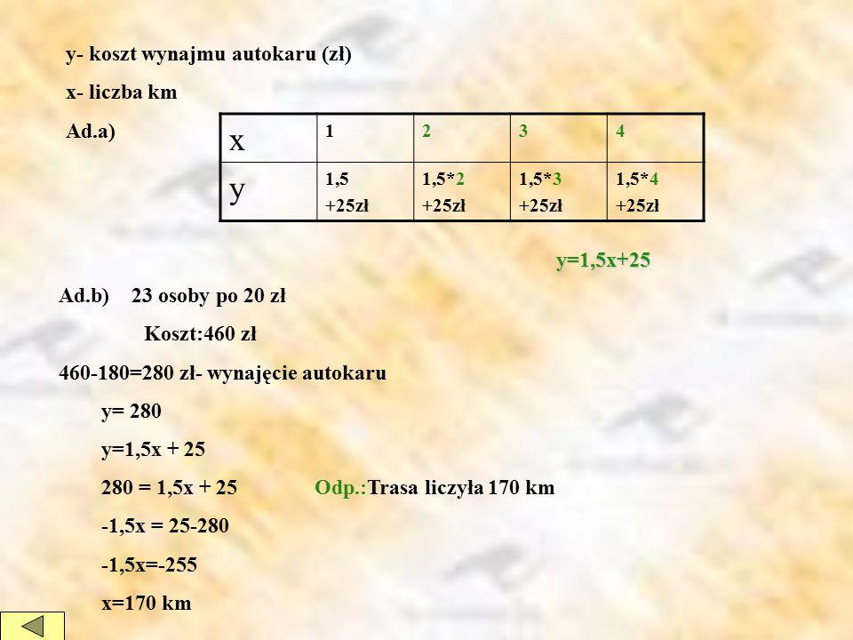 y- koszt wynajmu autokaru (zł) x- liczba km Ad.a) x 1234 y 1,5 +25zł 1,5*2 +25zł 1,5*3 +25zł 1,5*4 +25zł y=1,5x+25 Ad.b) 23 osoby po 20 zł Koszt:460 z