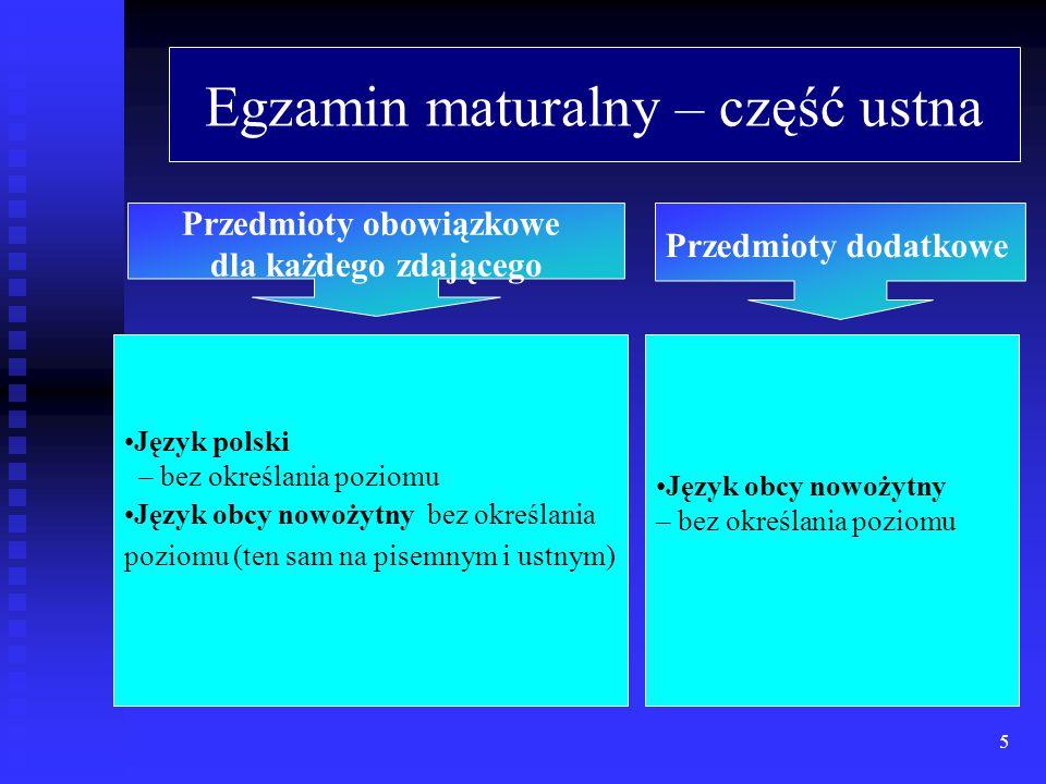 Egzamin maturalny – część ustna 5 Przedmioty obowiązkowe dla każdego zdającego Przedmioty dodatkowe Język polski – bez określania poziomu Język obcy nowożytny bez określania poziomu (ten sam na pisemnym i ustnym) Język obcy nowożytny – bez określania poziomu