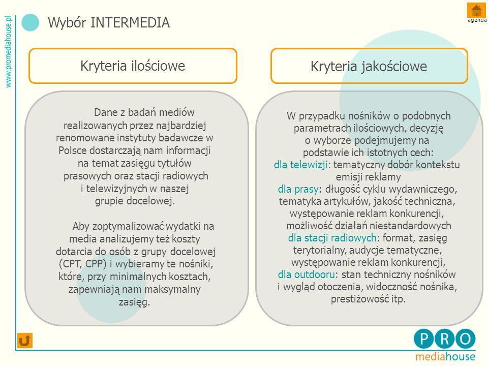 Wybór INTERMEDIA agenda Dane z badań mediów realizowanych przez najbardziej renomowane instytuty badawcze w Polsce dostarczają nam informacji na temat zasięgu tytułów prasowych oraz stacji radiowych i telewizyjnych w naszej grupie docelowej.