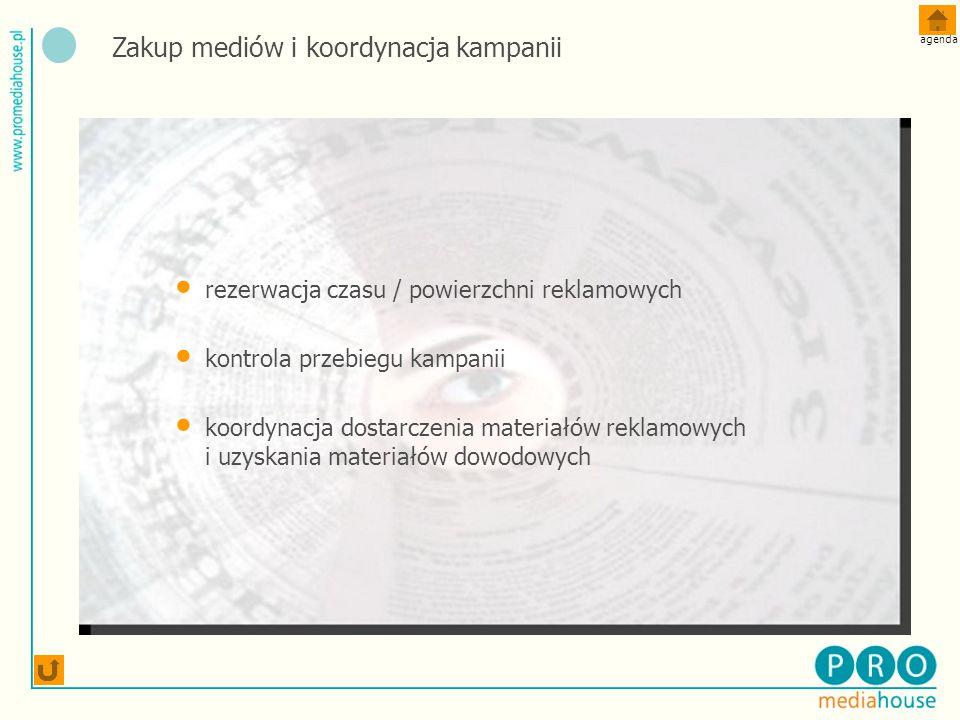 rezerwacja czasu / powierzchni reklamowych kontrola przebiegu kampanii koordynacja dostarczenia materiałów reklamowych i uzyskania materiałów dowodowych Zakup mediów i koordynacja kampanii agenda