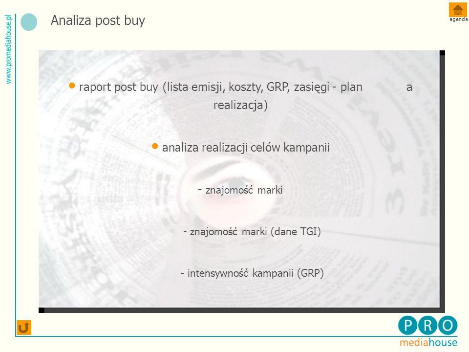 raport post buy (lista emisji, koszty, GRP, zasięgi - plan a realizacja) analiza realizacji celów kampanii - znajomość marki - znajomość marki (dane TGI) - intensywność kampanii (GRP) Analiza post buy agenda