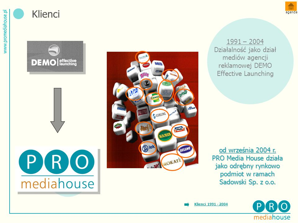 Klienci Klienci 1991 - 2004 agenda od września 2004 r.