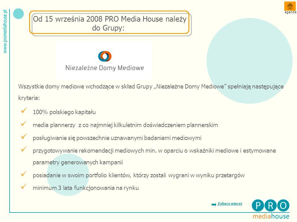 100% polskiego kapitału media plannerzy z co najmniej kilkuletnim doświadczeniem plannerskim posługiwanie się powszechnie uznawanymi badaniami mediowymi przygotowywanie rekomendacji mediowych min.