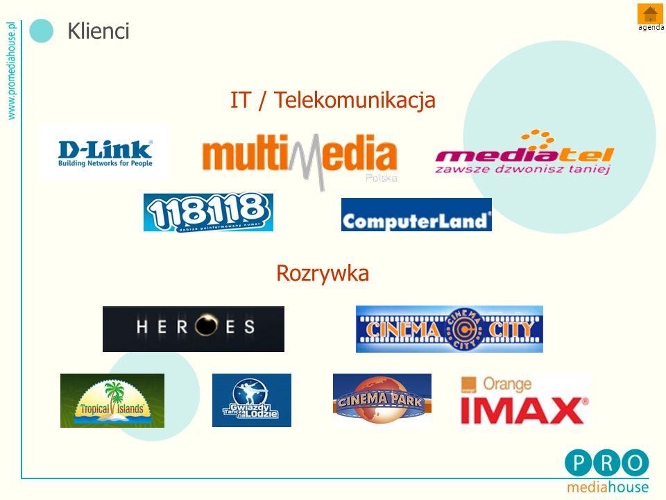Klienci Rozrywka IT / Telekomunikacja agenda