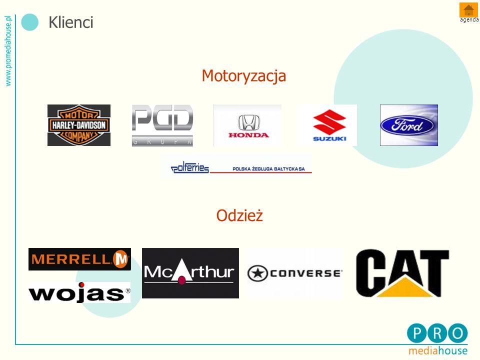 Klienci Odzież Motoryzacja agenda