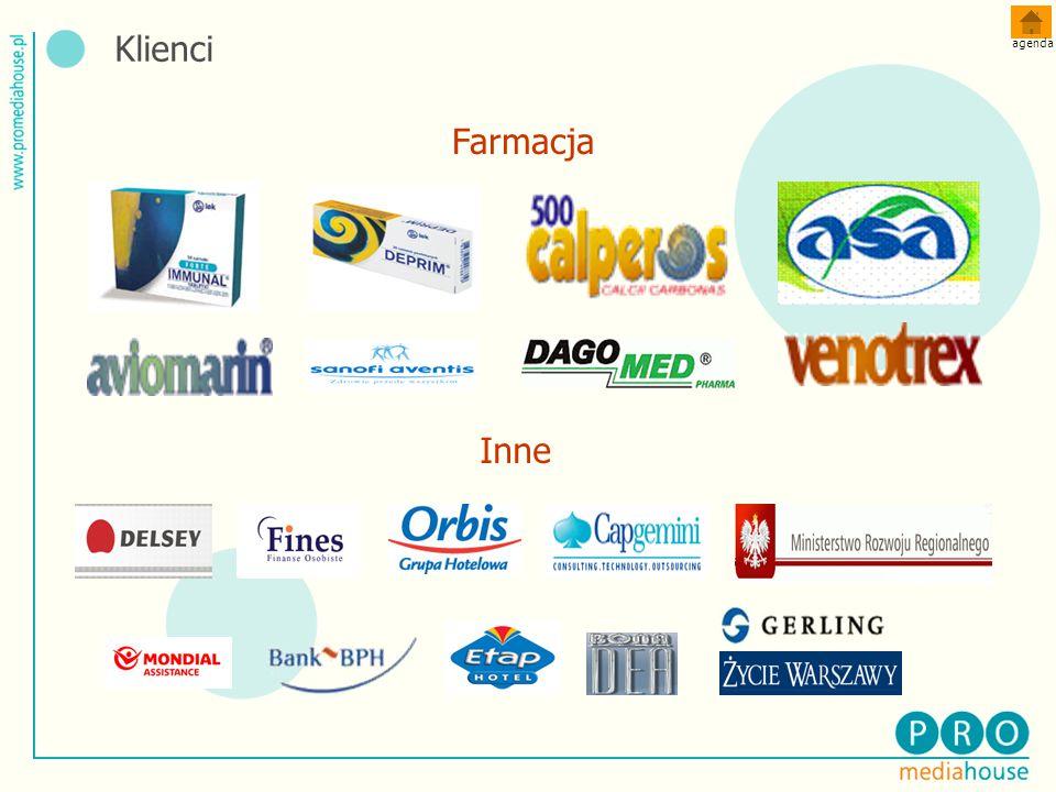 Farmacja Inne Klienci agenda