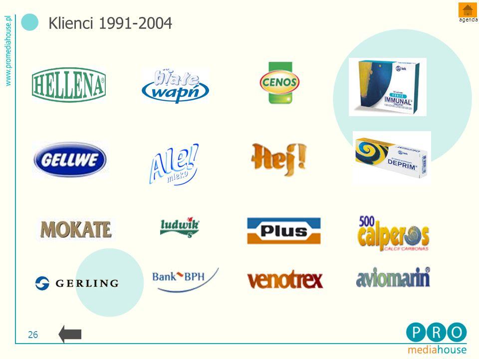 26 Klienci 1991-2004 agenda