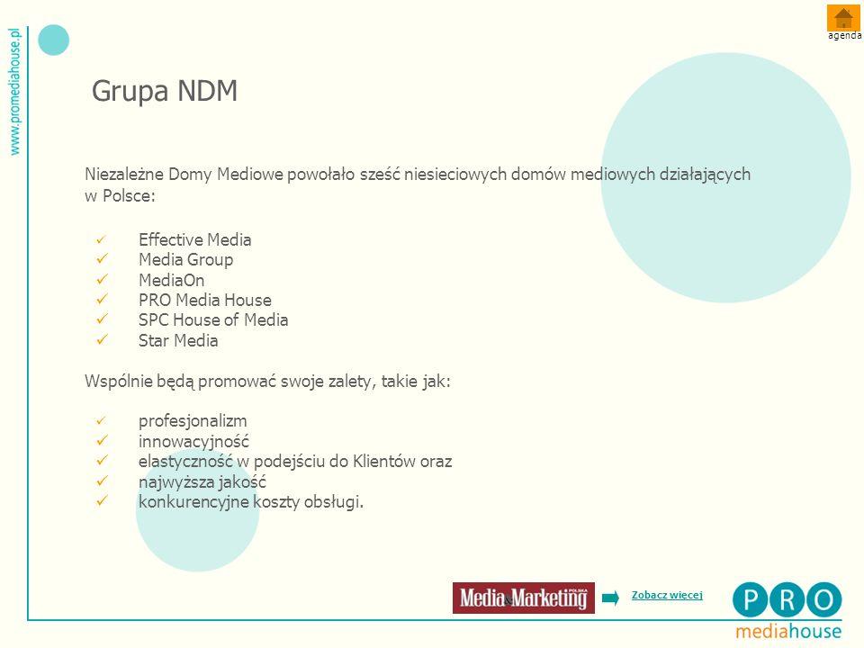 Grupa NDM Niezależne Domy Mediowe powołało sześć niesieciowych domów mediowych działających w Polsce: Effective Media Media Group MediaOn PRO Media House SPC House of Media Star Media Wspólnie będą promować swoje zalety, takie jak: profesjonalizm innowacyjność elastyczność w podejściu do Klientów oraz najwyższa jakość konkurencyjne koszty obsługi.
