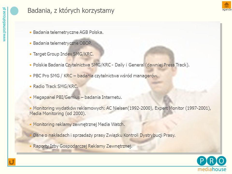 Badania telemetryczne AGB Polska.Badania telemetryczne OBOP.