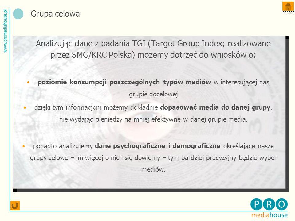 Grupa celowa Analizując dane z badania TGI (Target Group Index; realizowane przez SMG/KRC Polska) możemy dotrzeć do wniosków o: poziomie konsumpcji poszczególnych typów mediów w interesującej nas grupie docelowej dzięki tym informacjom możemy dokładnie dopasować media do danej grupy, nie wydając pieniędzy na mniej efektywne w danej grupie media.