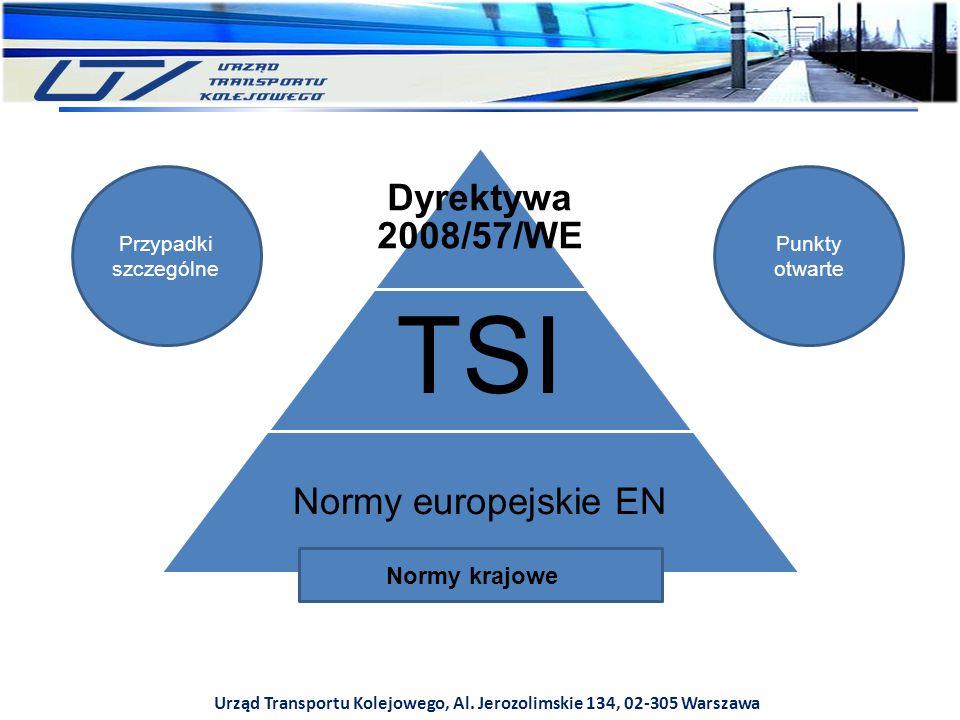 Urząd Transportu Kolejowego, Al. Jerozolimskie 134, 02-305 Warszawa Dyrektywa 2008/57/WE TSI Normy europejskie EN Normy krajowe Punkty otwarte Przypad