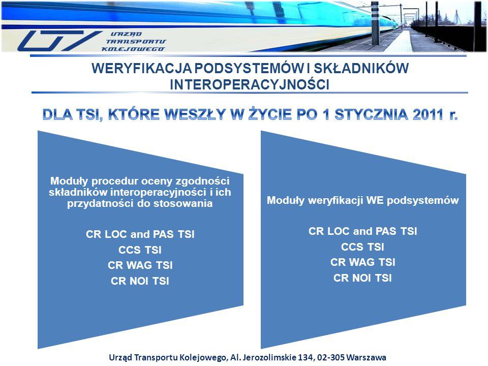 Urząd Transportu Kolejowego, Al. Jerozolimskie 134, 02-305 Warszawa WERYFIKACJA PODSYSTEMÓW I SKŁADNIKÓW INTEROPERACYJNOŚCI Moduły procedur oceny zgod