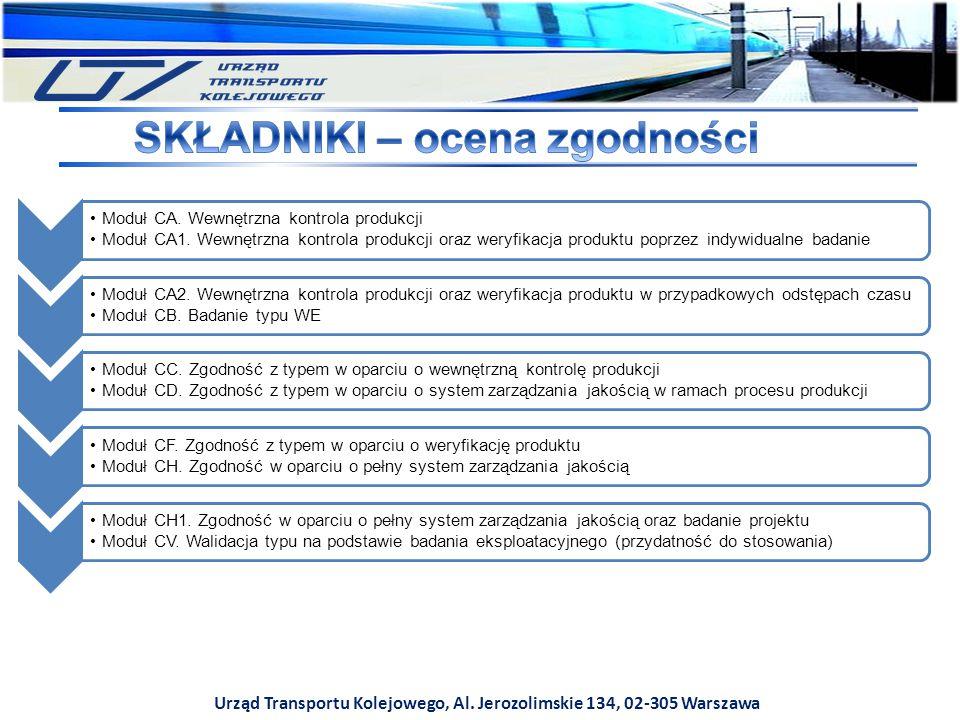 Urząd Transportu Kolejowego, Al. Jerozolimskie 134, 02-305 Warszawa Moduł CA. Wewnętrzna kontrola produkcji Moduł CA1. Wewnętrzna kontrola produkcji o