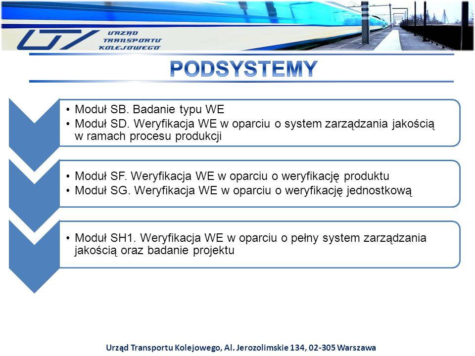 Urząd Transportu Kolejowego, Al. Jerozolimskie 134, 02-305 Warszawa Moduł SB. Badanie typu WE Moduł SD. Weryfikacja WE w oparciu o system zarządzania