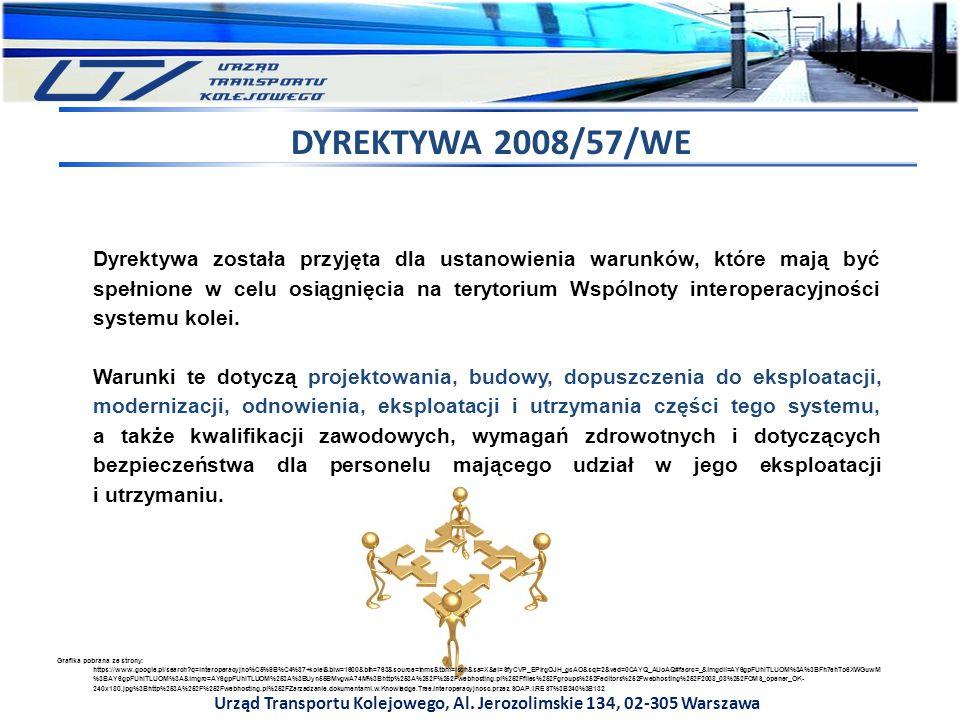 Urząd Transportu Kolejowego, Al. Jerozolimskie 134, 02-305 Warszawa Dyrektywa została przyjęta dla ustanowienia warunków, które mają być spełnione w c