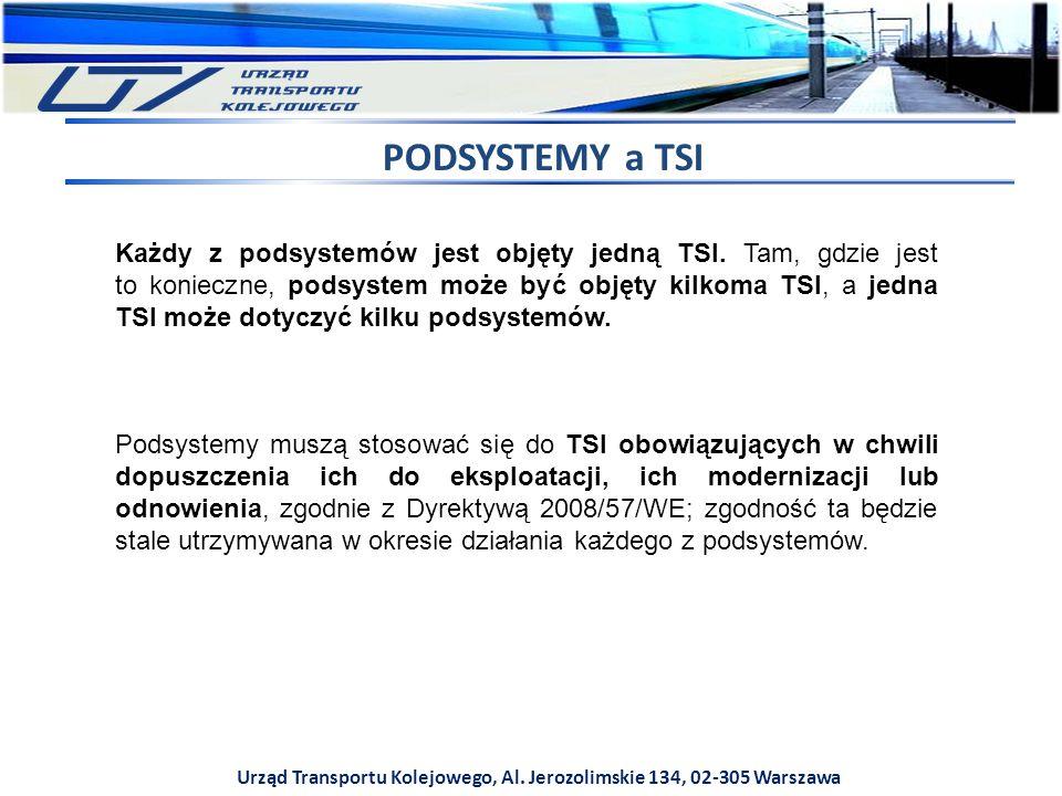 Urząd Transportu Kolejowego, Al. Jerozolimskie 134, 02-305 Warszawa PODSYSTEMY a TSI Każdy z podsystemów jest objęty jedną TSI. Tam, gdzie jest to kon