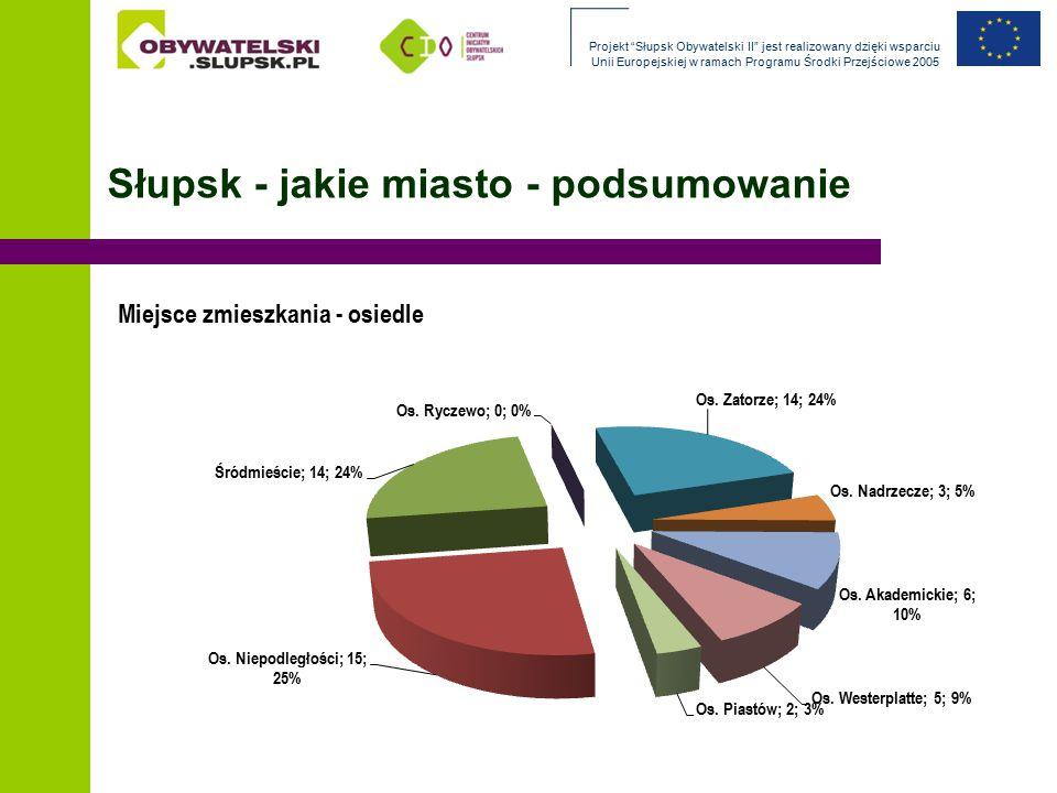 Projekt Słupsk Obywatelski II jest realizowany dzięki wsparciu Unii Europejskiej w ramach Programu Środki Przejściowe 2005 Słupsk - jakie miasto - podsumowanie