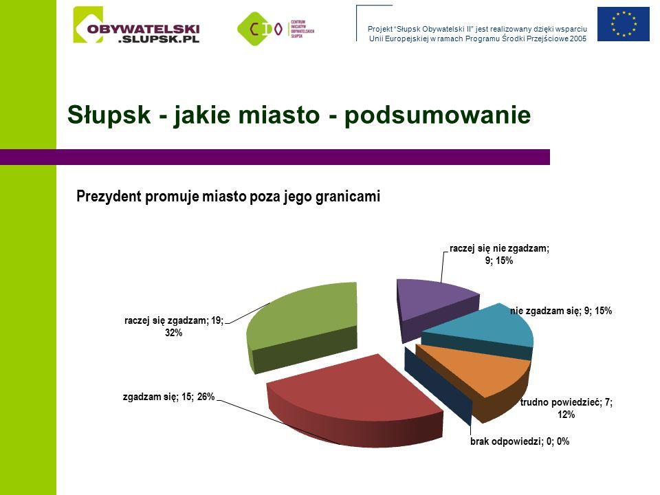 """Projekt Słupsk Obywatelski II jest realizowany dzięki wsparciu Unii Europejskiej w ramach Programu Środki Przejściowe 2005 Badanie zostało zrealizowane przez Centrum Inicjatyw Obywatelskich w ramach projektu """"Słupsk Obywatelski II , współfinansowanego przez Unię Europejską w ramach Programu Środki Przejściowe 2005 Dziękujemy za uwagę"""