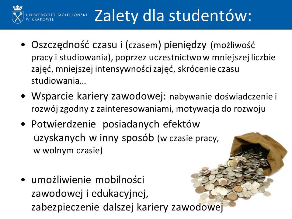 Zalety dla studentów: Oszczędność czasu i ( czasem ) pieniędzy (możliwość pracy i studiowania), poprzez uczestnictwo w mniejszej liczbie zajęć, mniejs