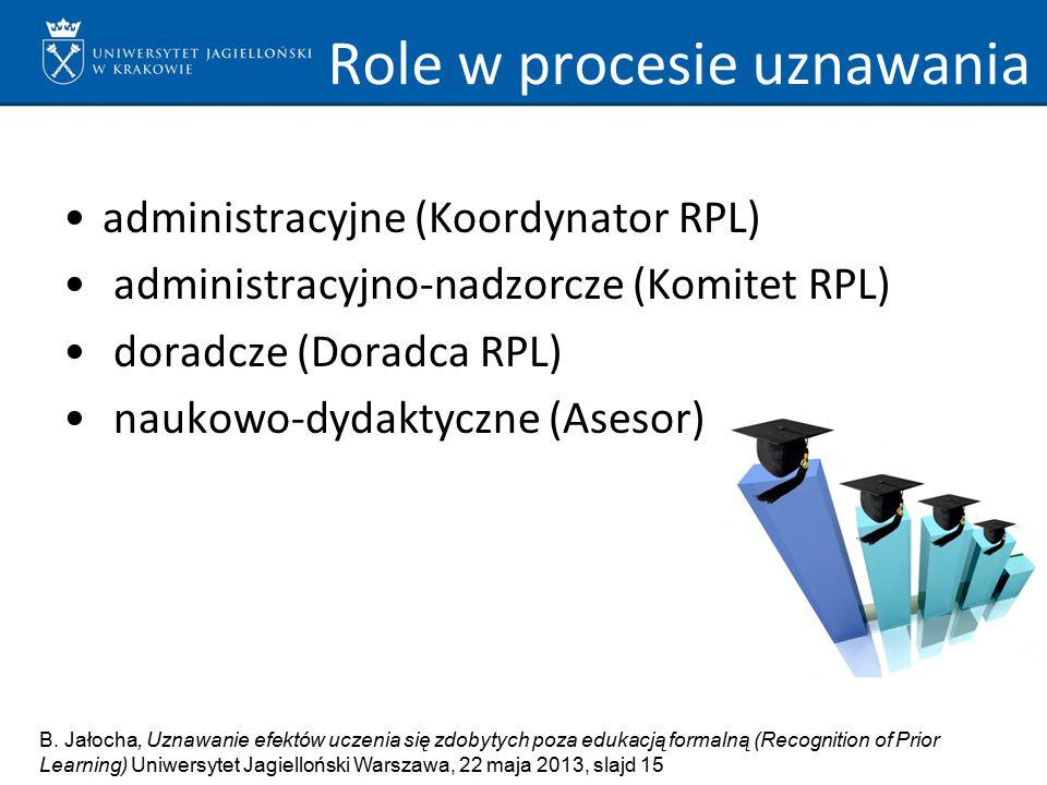 Role w procesie uznawania administracyjne (Koordynator RPL) administracyjno-nadzorcze (Komitet RPL) doradcze (Doradca RPL) naukowo-dydaktyczne (Asesor