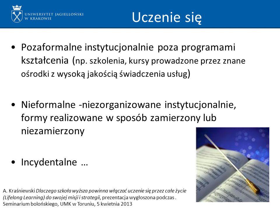 Uczenie się Pozaformalne instytucjonalnie poza programami kształcenia ( np. szkolenia, kursy prowadzone przez znane ośrodki z wysoką jakością świadcze