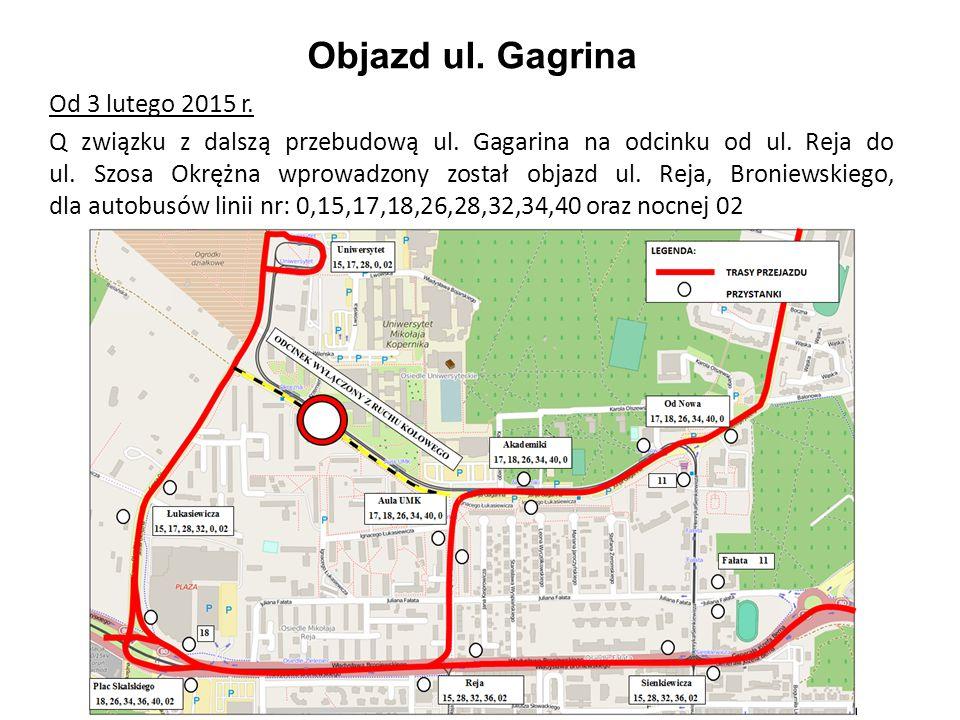 Objazd ul. Gagrina Od 3 lutego 2015 r. Q związku z dalszą przebudową ul. Gagarina na odcinku od ul. Reja do ul. Szosa Okrężna wprowadzony został objaz