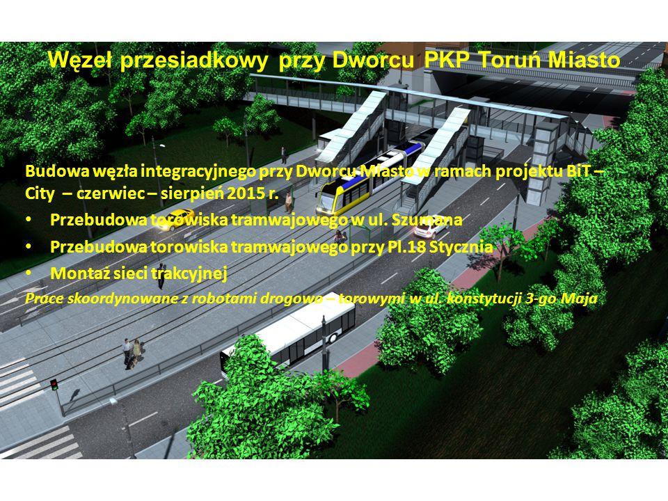 Budowa węzła integracyjnego przy Dworcu Miasto w ramach projektu BiT – City – czerwiec – sierpień 2015 r. Przebudowa torowiska tramwajowego w ul. Szum