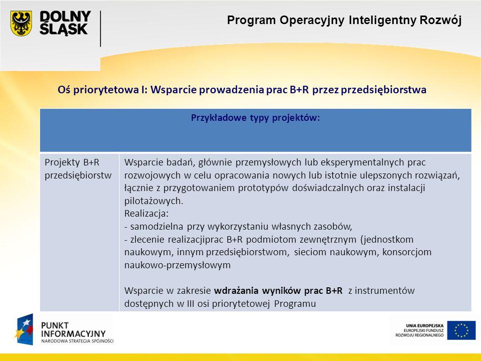 Oś priorytetowa I: Wsparcie prowadzenia prac B+R przez przedsiębiorstwa Program Operacyjny Inteligentny Rozwój Przykładowe typy projektów: Projekty B+R przedsiębiorstw Wsparcie badań, głównie przemysłowych lub eksperymentalnych prac rozwojowych w celu opracowania nowych lub istotnie ulepszonych rozwiązań, łącznie z przygotowaniem prototypów doświadczalnych oraz instalacji pilotażowych.
