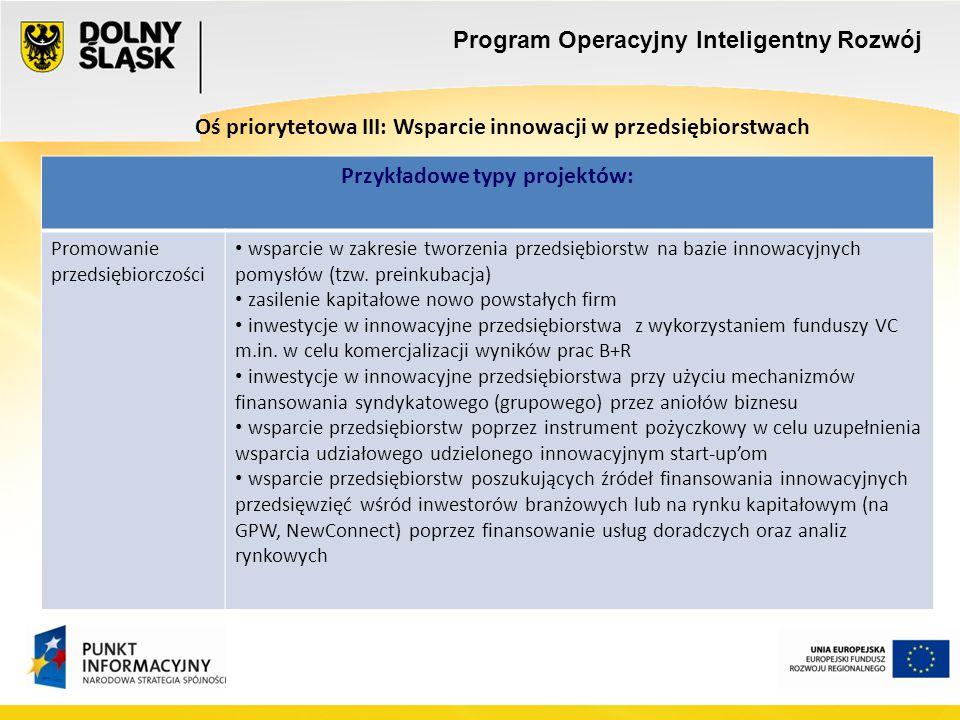 Oś priorytetowa III: Wsparcie innowacji w przedsiębiorstwach Program Operacyjny Inteligentny Rozwój Przykładowe typy projektów: Promowanie przedsiębiorczości wsparcie w zakresie tworzenia przedsiębiorstw na bazie innowacyjnych pomysłów (tzw.
