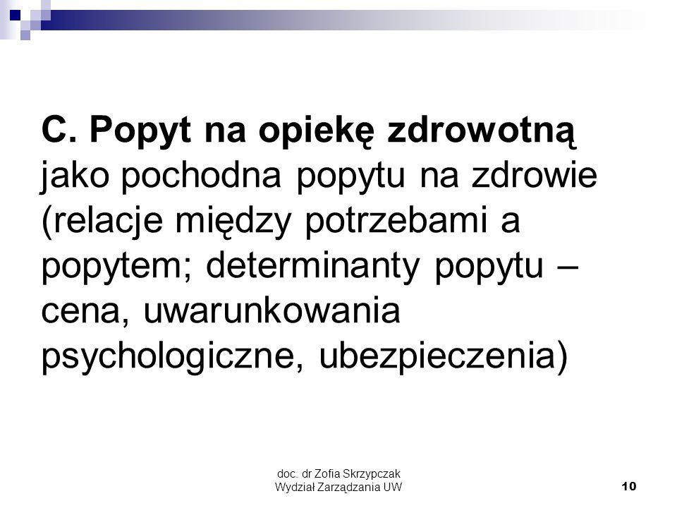 doc.dr Zofia Skrzypczak Wydział Zarządzania UW10 C.