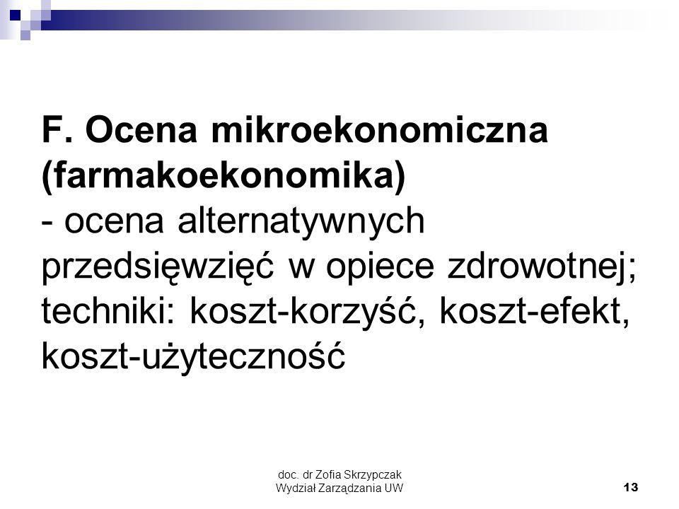 doc.dr Zofia Skrzypczak Wydział Zarządzania UW13 F.