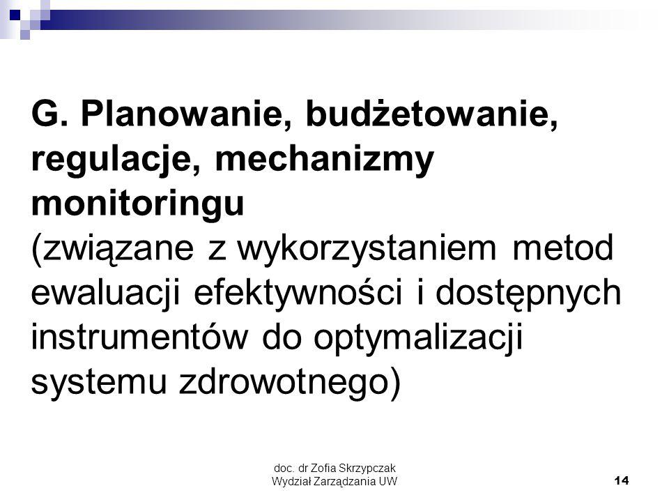 doc.dr Zofia Skrzypczak Wydział Zarządzania UW14 G.