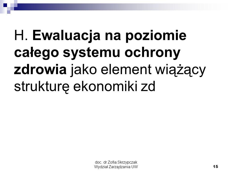 doc.dr Zofia Skrzypczak Wydział Zarządzania UW15 H.