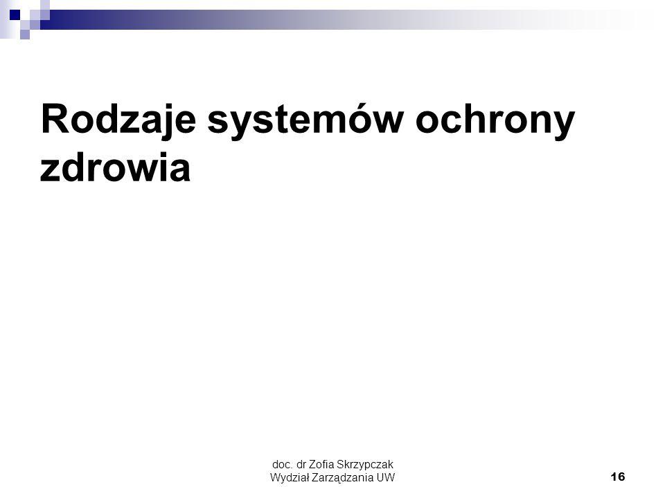 doc. dr Zofia Skrzypczak Wydział Zarządzania UW16 Rodzaje systemów ochrony zdrowia