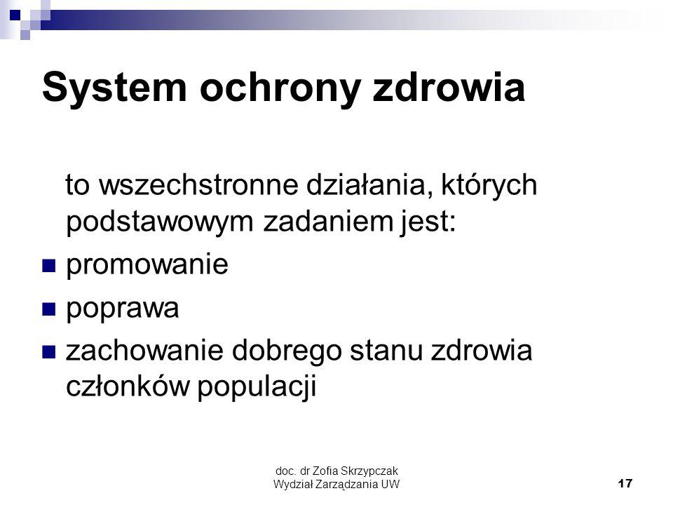 doc. dr Zofia Skrzypczak Wydział Zarządzania UW17 System ochrony zdrowia to wszechstronne działania, których podstawowym zadaniem jest: promowanie pop