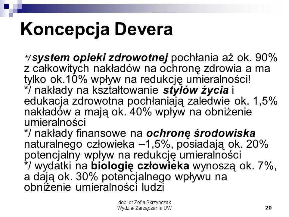 doc. dr Zofia Skrzypczak Wydział Zarządzania UW20 Koncepcja Devera */ S ystem opieki zdrowotnej pochłania aż ok. 90% z całkowitych nakładów na ochronę
