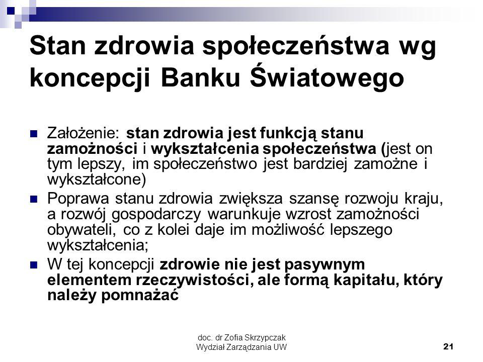 doc. dr Zofia Skrzypczak Wydział Zarządzania UW21 Stan zdrowia społeczeństwa wg koncepcji Banku Światowego Założenie: stan zdrowia jest funkcją stanu