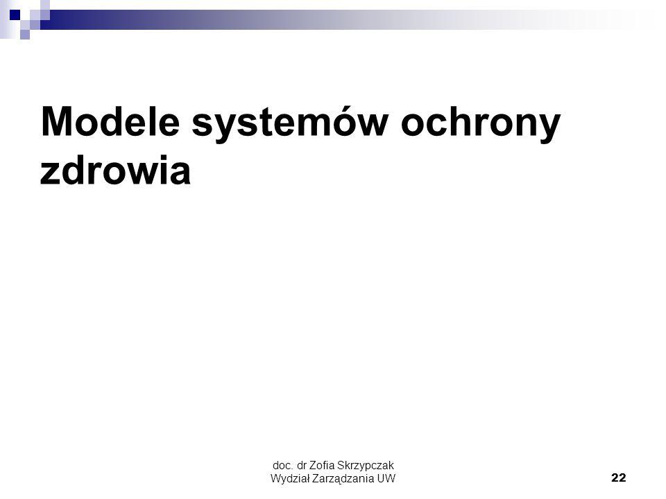 doc. dr Zofia Skrzypczak Wydział Zarządzania UW22 Modele systemów ochrony zdrowia