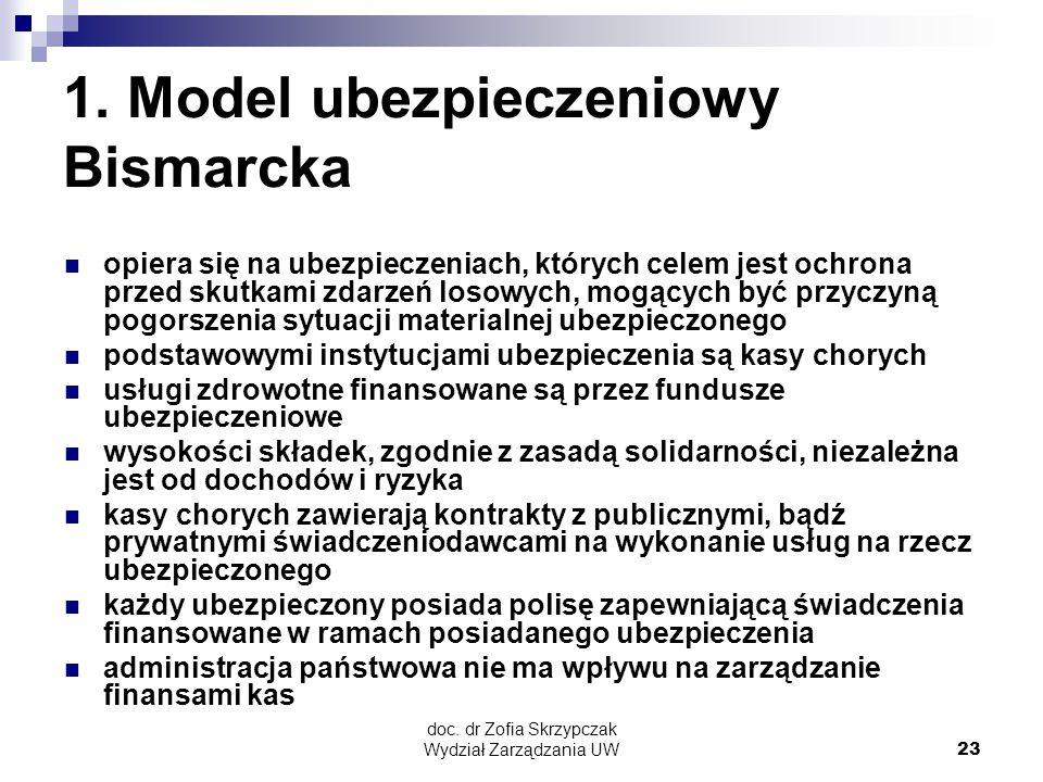 doc.dr Zofia Skrzypczak Wydział Zarządzania UW23 1.