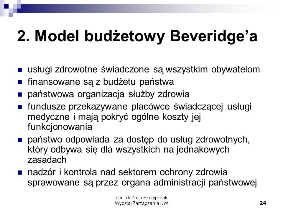 doc.dr Zofia Skrzypczak Wydział Zarządzania UW24 2.