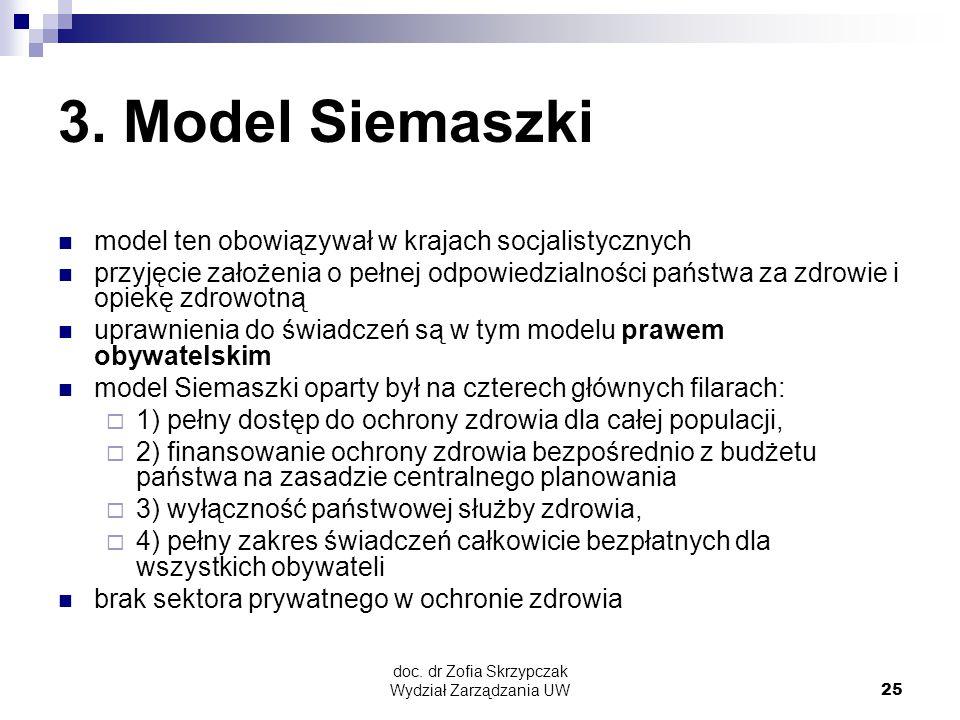 doc.dr Zofia Skrzypczak Wydział Zarządzania UW25 3.