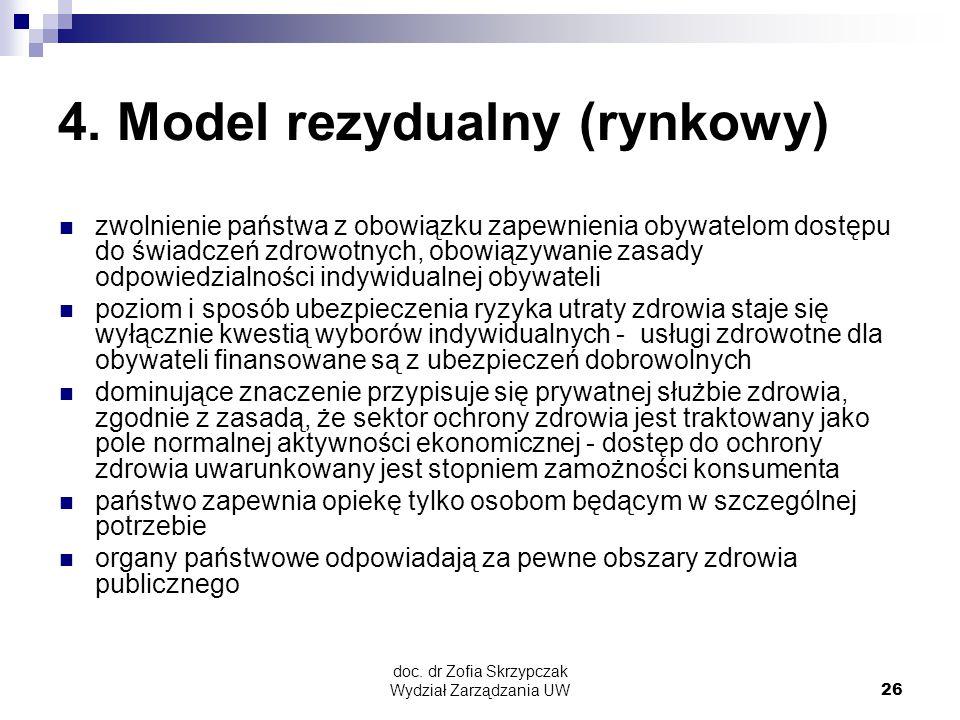 doc.dr Zofia Skrzypczak Wydział Zarządzania UW26 4.