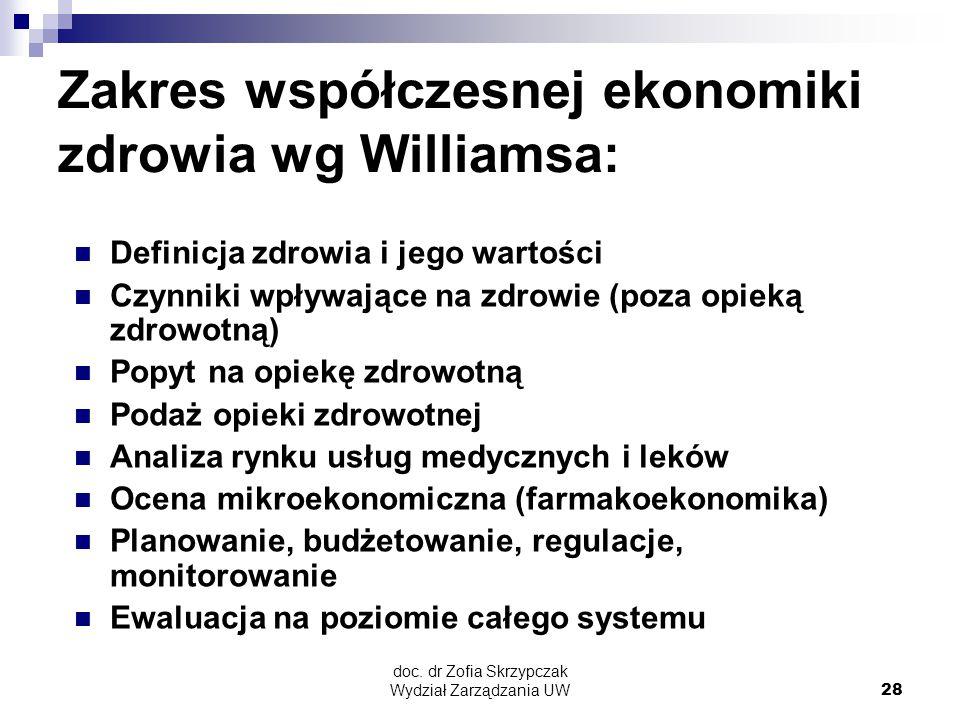 doc. dr Zofia Skrzypczak Wydział Zarządzania UW28 Zakres współczesnej ekonomiki zdrowia wg Williamsa: Definicja zdrowia i jego wartości Czynniki wpływ