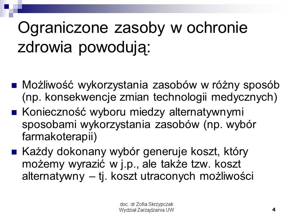 doc. dr Zofia Skrzypczak Wydział Zarządzania UW4 Ograniczone zasoby w ochronie zdrowia powodują: Możliwość wykorzystania zasobów w różny sposób (np. k