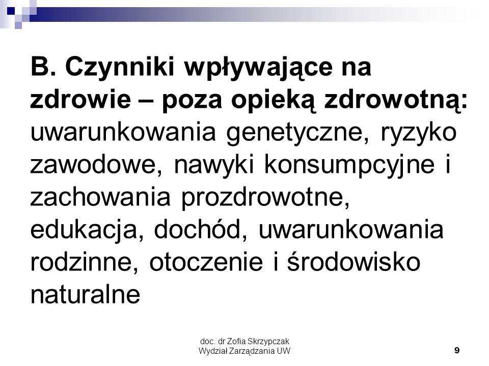 doc.dr Zofia Skrzypczak Wydział Zarządzania UW9 B.