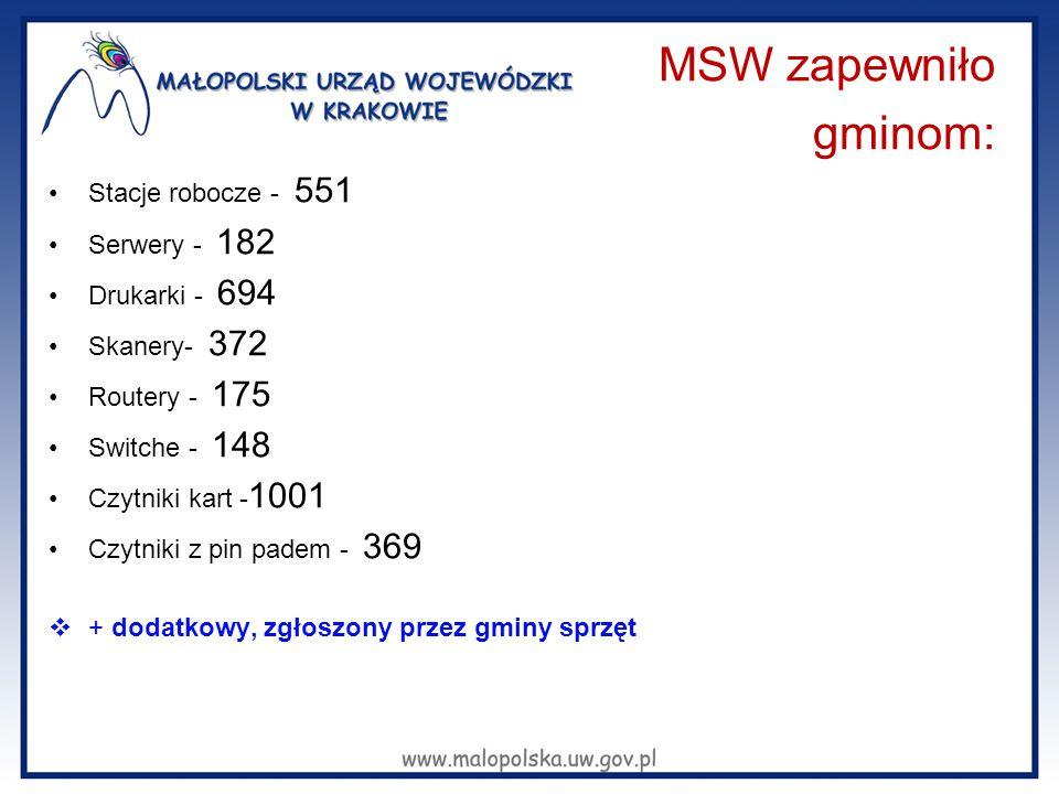 MSW zapewniło gminom: Stacje robocze - 551 Serwery - 182 Drukarki - 694 Skanery- 372 Routery - 175 Switche - 148 Czytniki kart - 1001 Czytniki z pin p