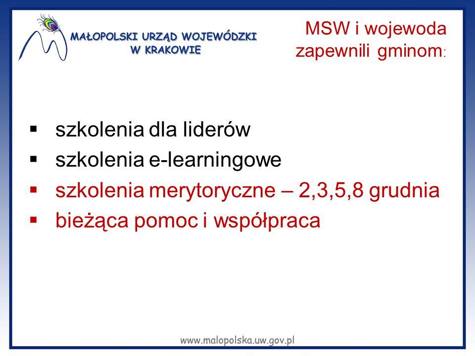MSW i wojewoda zapewnili gminom :  szkolenia dla liderów  szkolenia e-learningowe  szkolenia merytoryczne – 2,3,5,8 grudnia  bieżąca pomoc i współ
