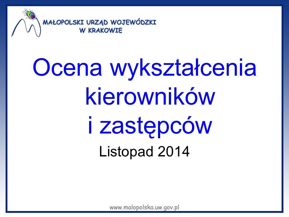 Ocena wykształcenia kierowników i zastępców Listopad 2014